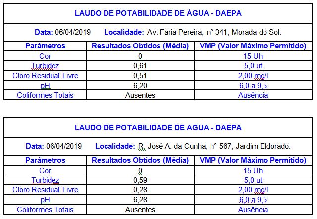 site - laudo potabilidade abril 02 2019
